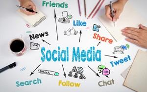 Social Media - gut fürs Geschäft?